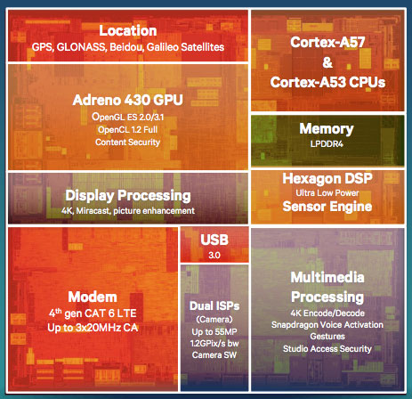 Snapdragon-801-SoC