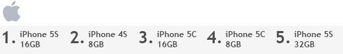 Apple-Juni