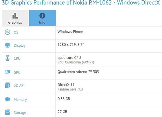 Lumia-1330-specs