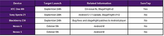 Nexus-Android-M