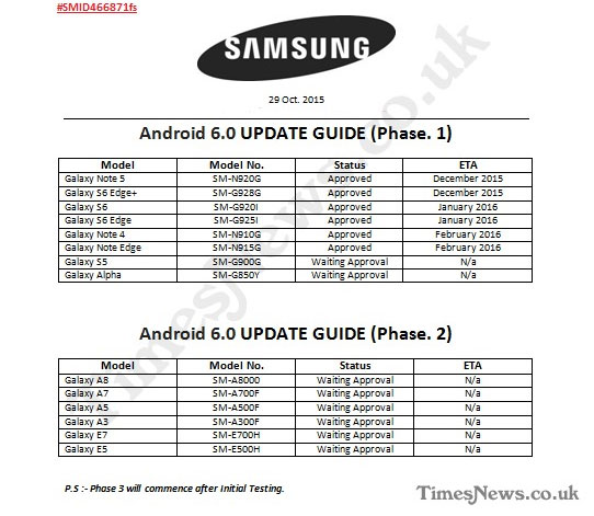 Samsung-Android-6-update