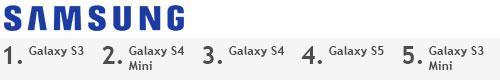 Samsung-Juni