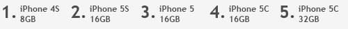 iPhone Top 5 april 2014
