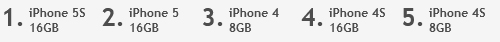 iPhone Top 5 februari 2014