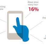 smartphone-onderzoek